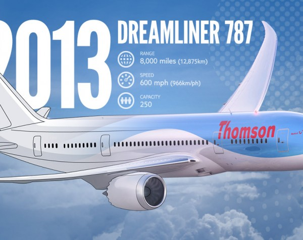 Thomson Dreamliner